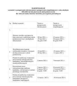 HARMONOGRAM czynności w postępowaniu rekrutacyjnym i postępowaniu uzupełniającym w roku szkolnym 2021/2022